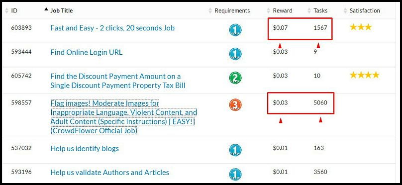 online tasks for money - Clixsense Success