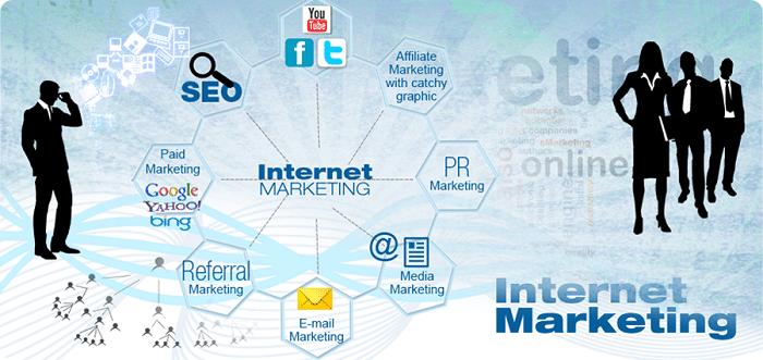 How Do Big Companies Combine CMS With Internet Marketing?