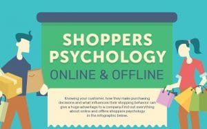 shoppers psychology eCommerce